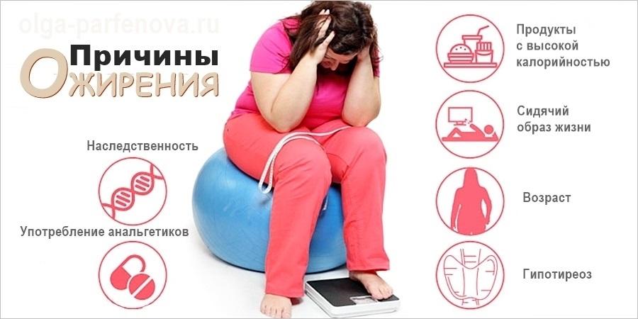 Все ли причины набора веса являются приговором?