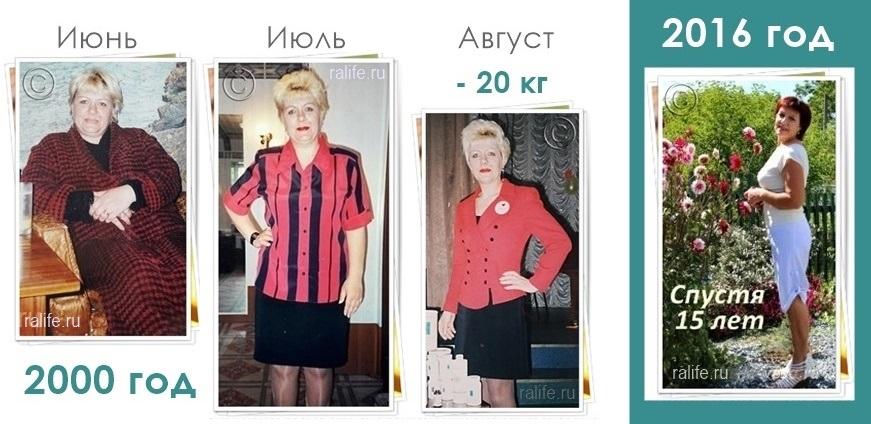 диета минус 20 кг отзывы