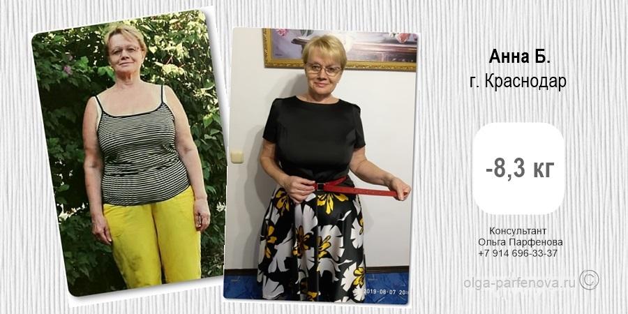 Результаты на марафоне похудения и отзывы в Краснодаре